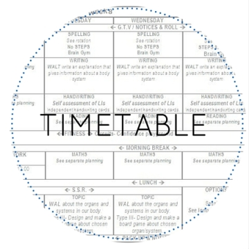 Circles timetable