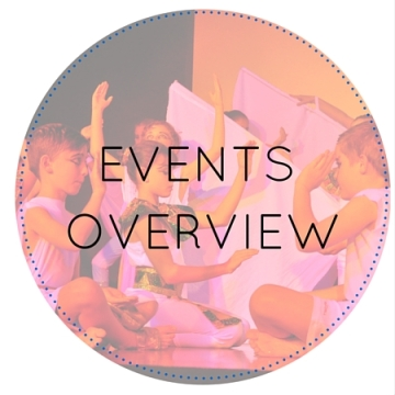 Circles events overview